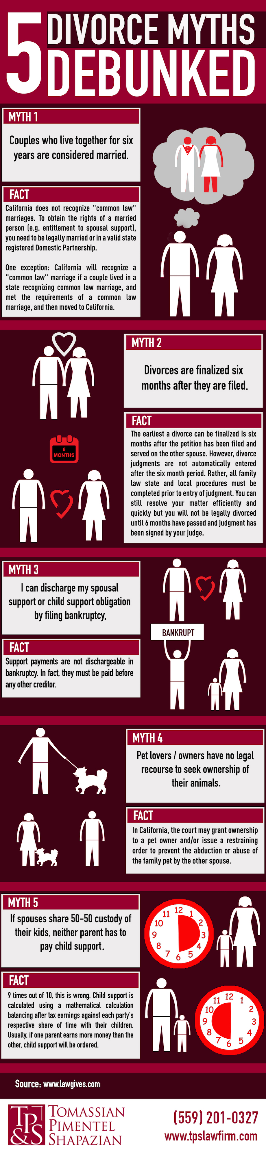 5 divorce myths debunked